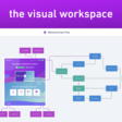 Whimsical — The Visual Workspace