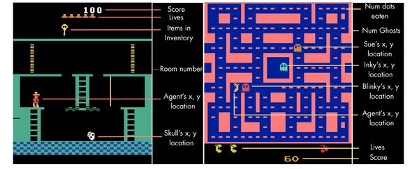 RL Weekly 22: Unsupervised Learning for Atari, Model-based