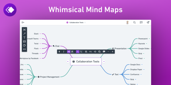 Whimsical Mind Maps — Organize Your Thoughts