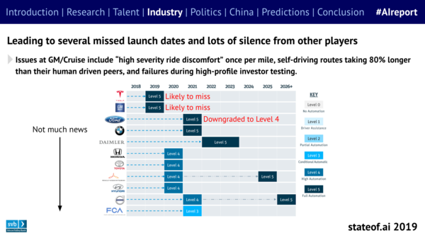 🔖 Your State of AI Report 2019 enclosed   Revue