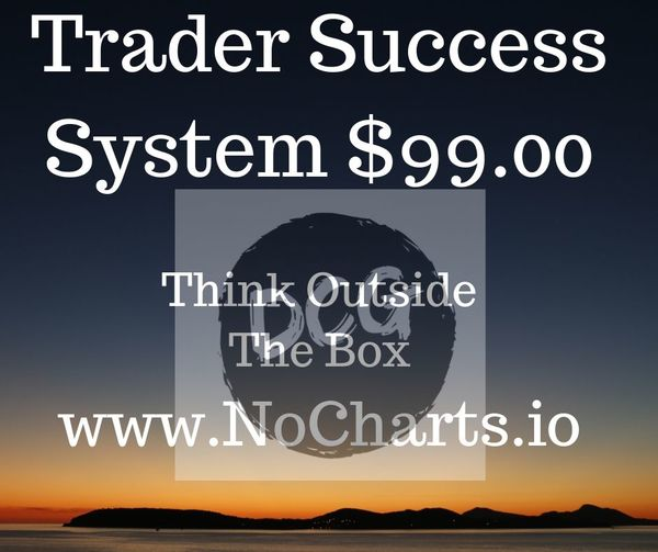 Trading Strategy - Will Improve Results Dramatically Get It NoCharts.io