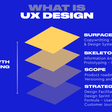 What Is User Experience Design? (2019 edition)