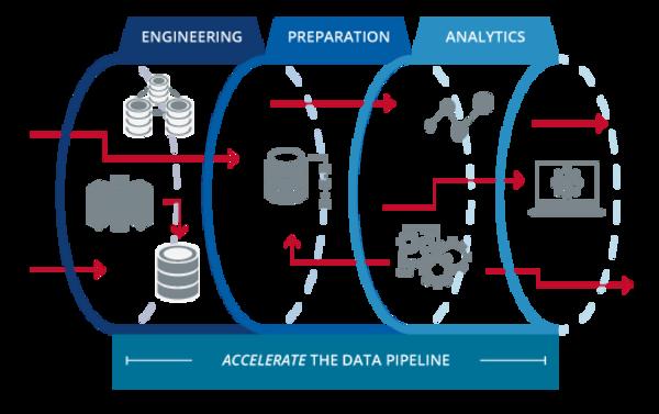 Data pipeline scheme.