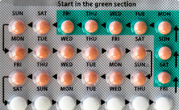 Contraceptive Pills and Their Side Effects