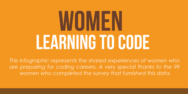 Infographic: Women Learning To Code 2019