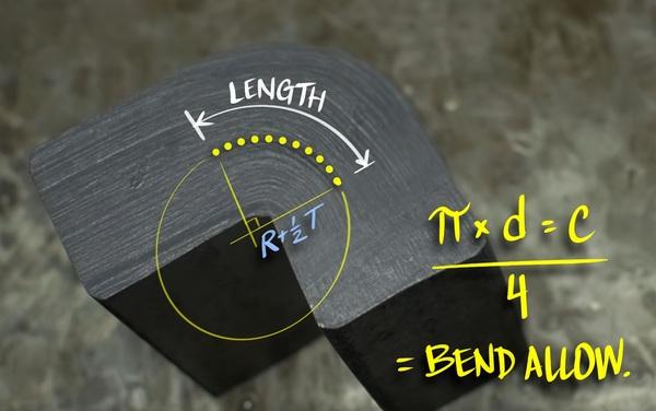 Get thee a bend allowance calculator!
