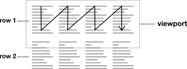 Multi-column manipulation