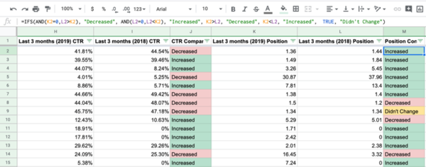 9 Practical Ways to easily use Google Spreadsheets for SEO tasks