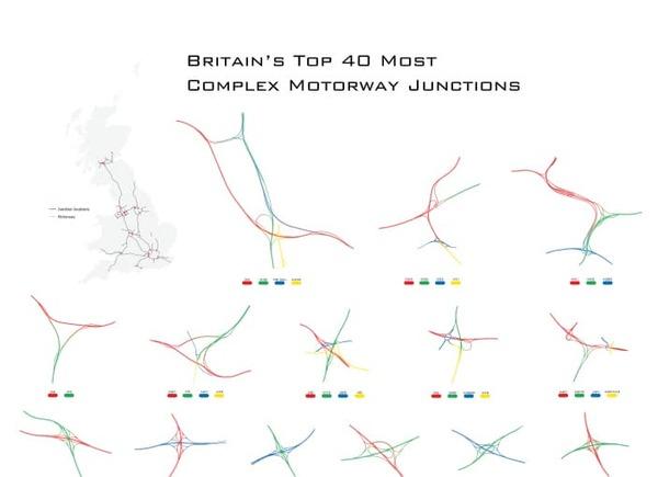 Britain'smostcomplexmotorwayjunctions