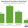 Companies Collect a Lot of Data, But How Much Do They Actually Use?