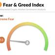 Hoe de Fear & Greed Index te gebruiken om stijgingen in cryptokoersen te voorspellen