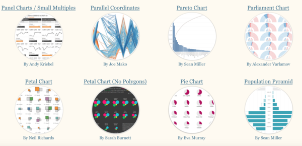 Workbook: The Tableau Chart Catalog