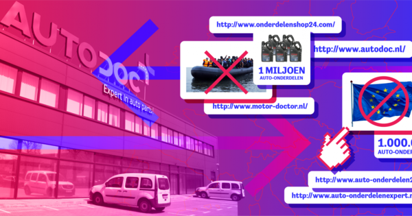 Sponsor van extreem-rechtse websites adverteert ook in Nederland