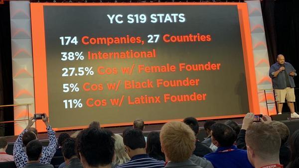 Y Combinator Demo Day: Erken aşama (girişimciler, yatırımcılar ve teknoloji insanları) için Oscar Ödül Töreni