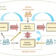 Everything a Data Scientist Should Know About Data Management*