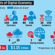 The New Economy | Digital Magazine