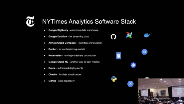 NYTimes Analytics Software Stack