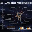 Rapporto 2019 – italiani.coop