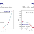 New Editorial KPI — Deep.BI's Content Attribution Scoring for Publishers