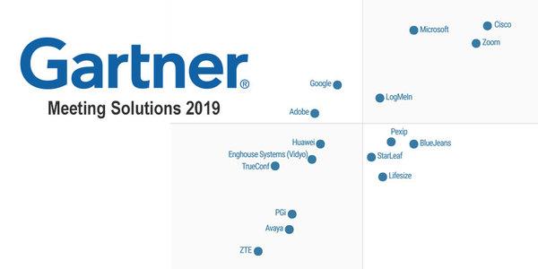Exploring Gartner's Magic Quadrant for Meeting Solutions 2019 -
