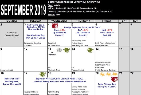 September Up-Coming Week
