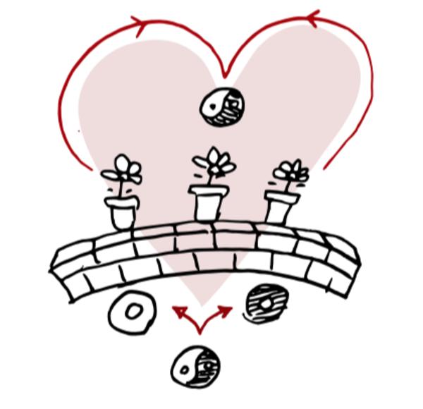 Hartsomloop (illustratie door Roel Spooren)