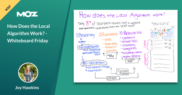 Local SEO: How the Algorithm Works
