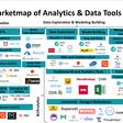 Data Tooling Market — 2019