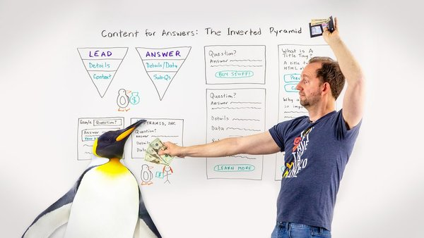 How to Write Content for Answers Using the Inverted Pyramid - Best of Whiteboard Friday - Moz