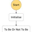 Best Practices for AWS Step Functions