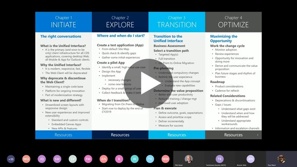 Dynamics 365 Customer Engagement - Unified Customer Interface FastTrack Tech Talk