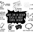 7 Ways UX Design Theory Transformed My Approach to Course Design - John Spencer