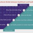 Culture Clash: Tech & Health