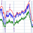 Housing and recessions