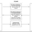 PowerPlatform: when a plugin meets a Canvas App