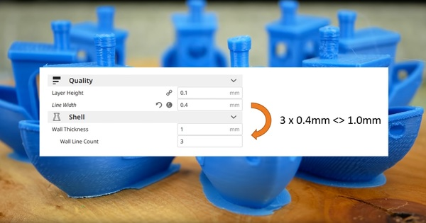 Should you be paying attention to extrusion width?