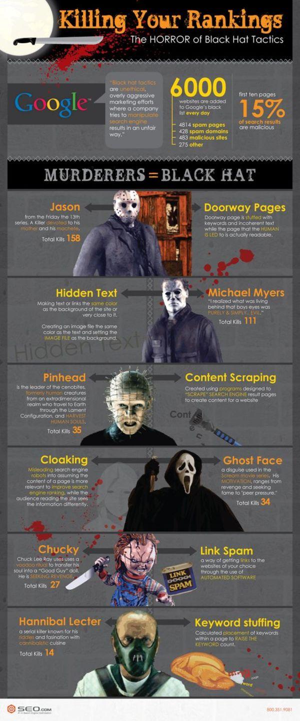 Infographie : Halloween et Black Hat SEO