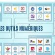 Panorama des outils numériques au service des apprentissages - Prim à bord