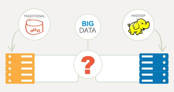 Hadoop Vs Relational Databases - Acheron Analytics
