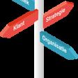 Hoe datagedreven is jouw organisatie?