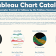 The Tableau Chart Catalog #charttypes