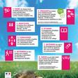 Des ressources pour éduquer à la biodiversité