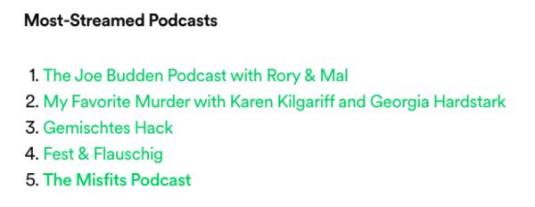 Spotify frigiver podcast-topliste