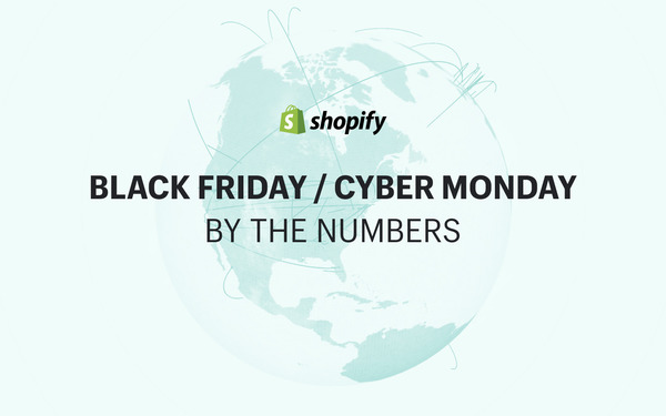 Shopify merchants break records with $2.9+ billion in worldwide sales over Black Friday/Cyber Monday weekend