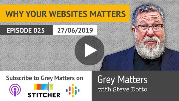 Why Your Website is So Important! - GM25