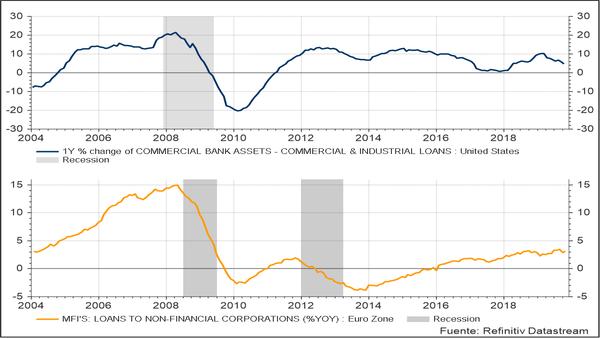 (Refinitiv es la antigua División de Financing & Risk de Thomson Reuters)