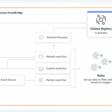 Amazon EventBridge schema registry and discovery – In preview