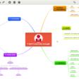 Mappe mentali in collaborazione, mappe concettuali, schemi e diagrammi di Gantt