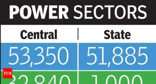 98% state, 96% private power plants yet to process FGDs