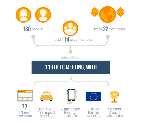 Click for the full-size infographic outlining our recent Toulouse TC!